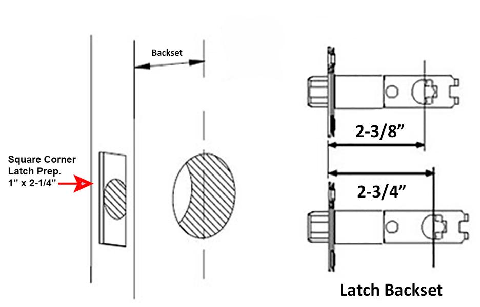 How To Determine Your Doors Backset